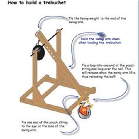 A Brief History of the Trebuchet essays